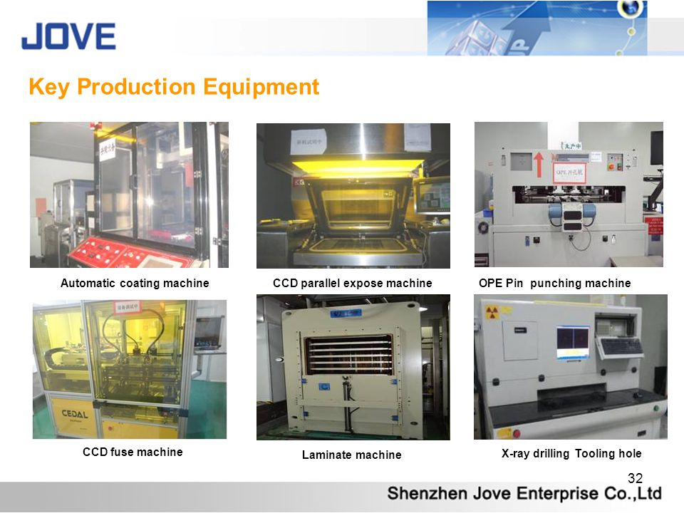 Key Production Equipment