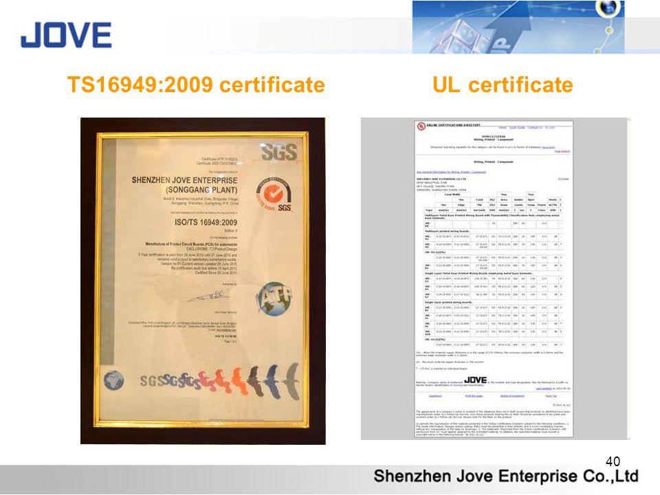 TS16949:2009 certificate UL certificate