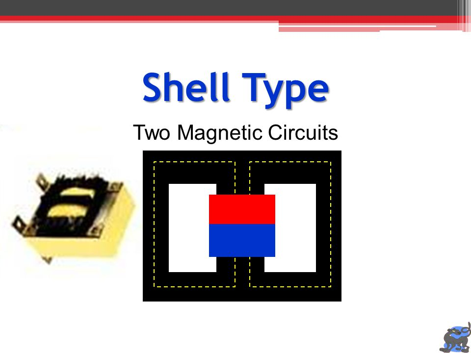 Shell Type Two Magnetic Circuits