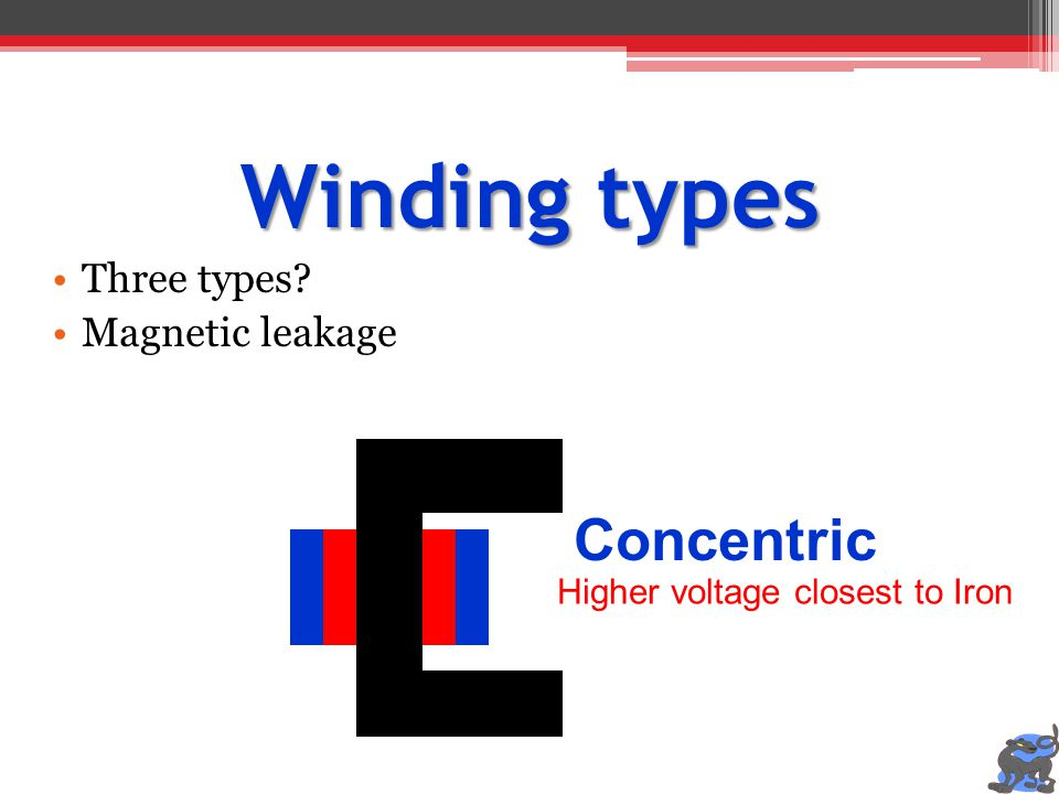 Winding types Concentric Three types Magnetic leakage