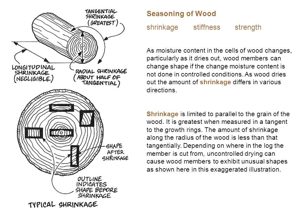 shrinkage stiffness strength