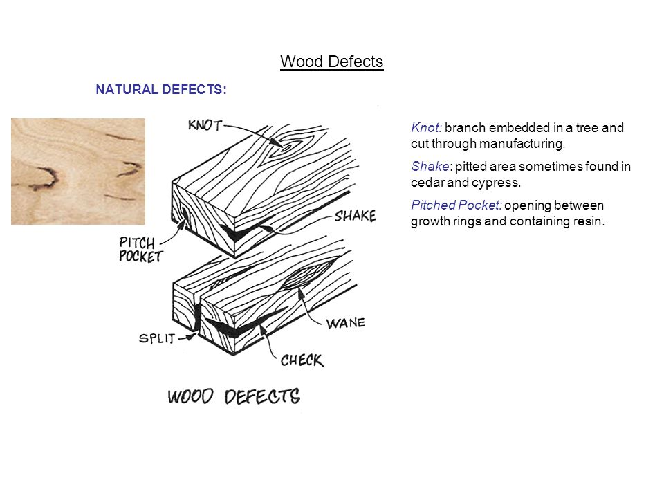 Wood Defects NATURAL DEFECTS: