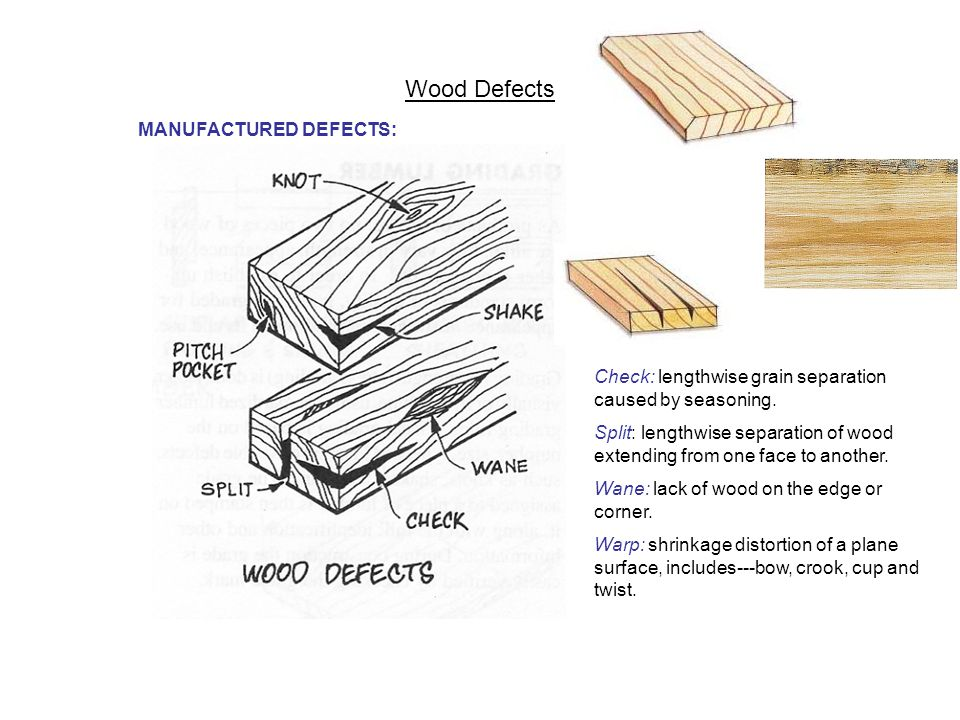 Wood Defects MANUFACTURED DEFECTS: