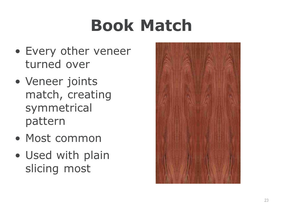 Book Match Every other veneer turned over