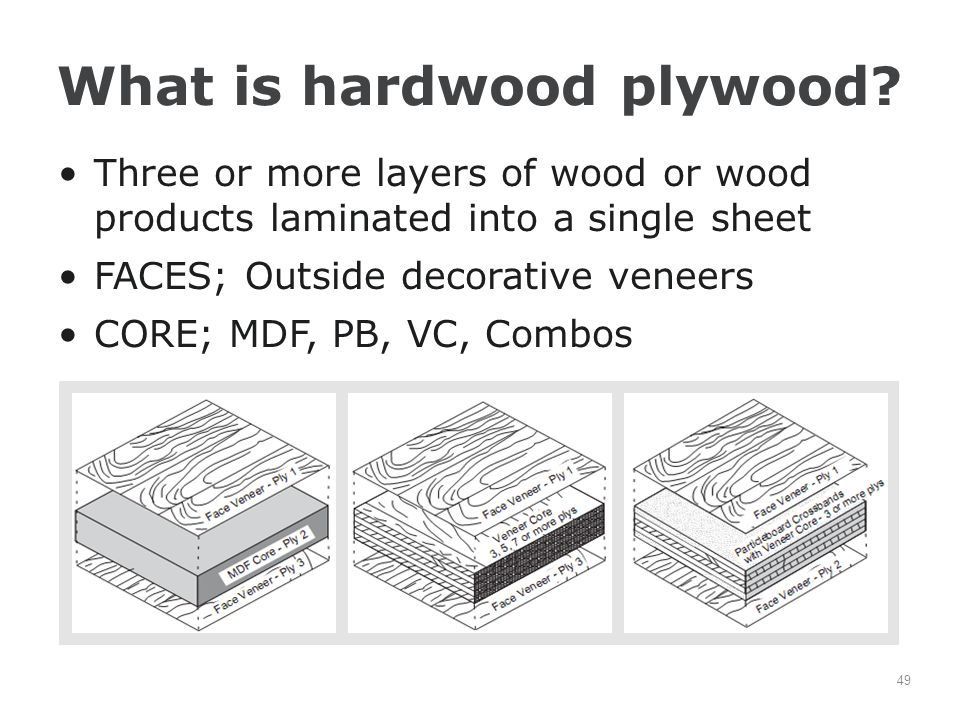 What is hardwood plywood