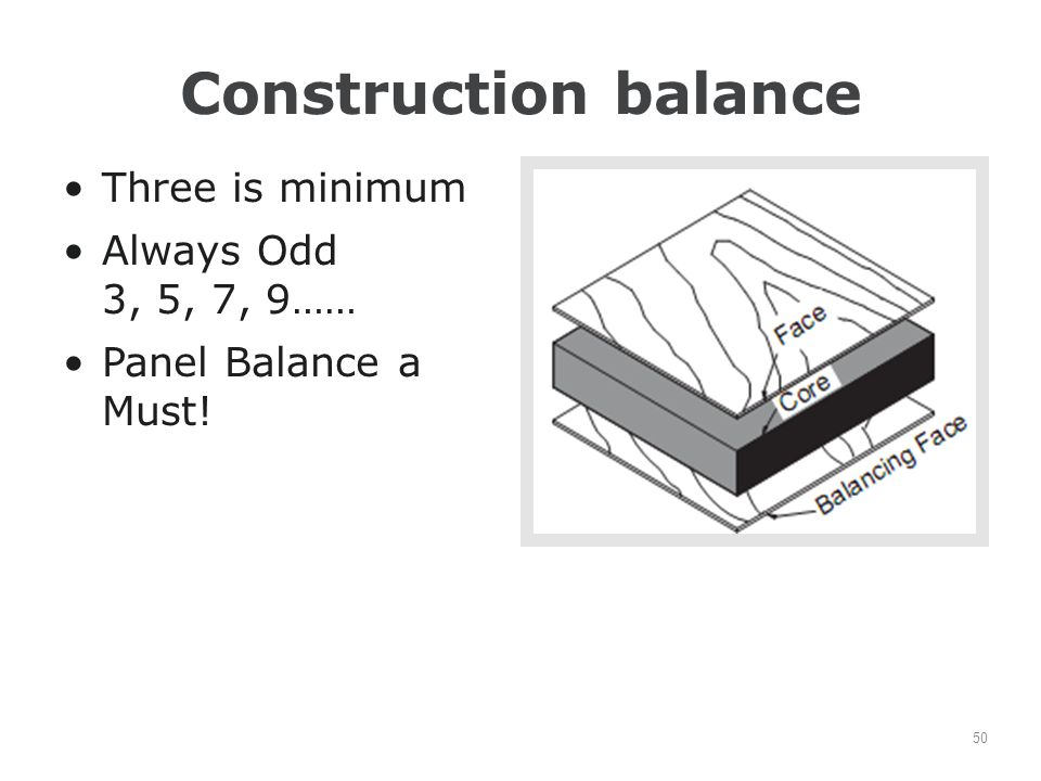 Construction balance Three is minimum Always Odd 3, 5, 7, 9……
