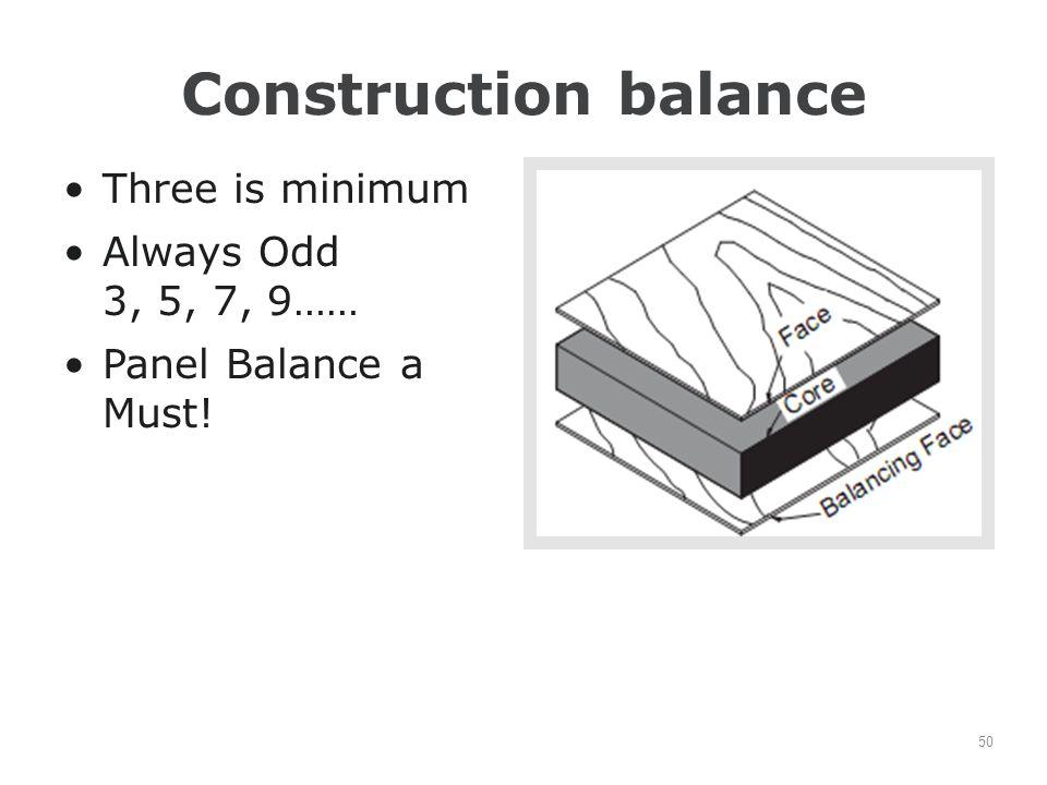 Construction balance Three is minimum Always Odd 3, 5, 7, 9……