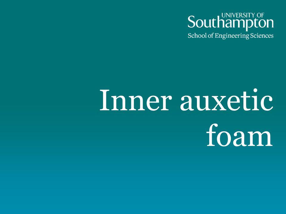 Inner auxetic foam