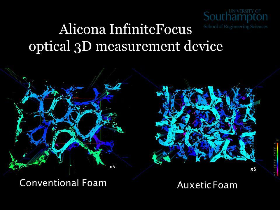 Alicona InfiniteFocus optical 3D measurement device