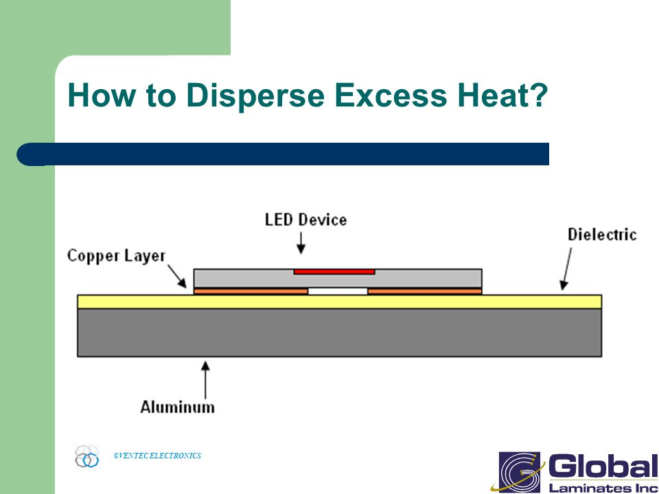 How to Disperse Excess Heat