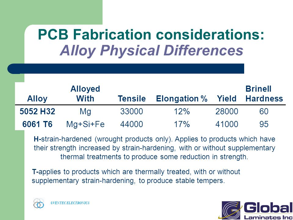 PCB Fabrication considerations: Alloy Physical Differences