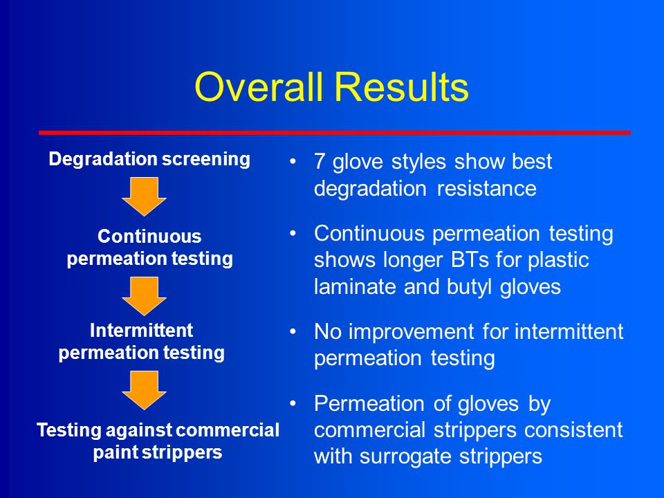 Overall Results 7 glove styles show best degradation resistance