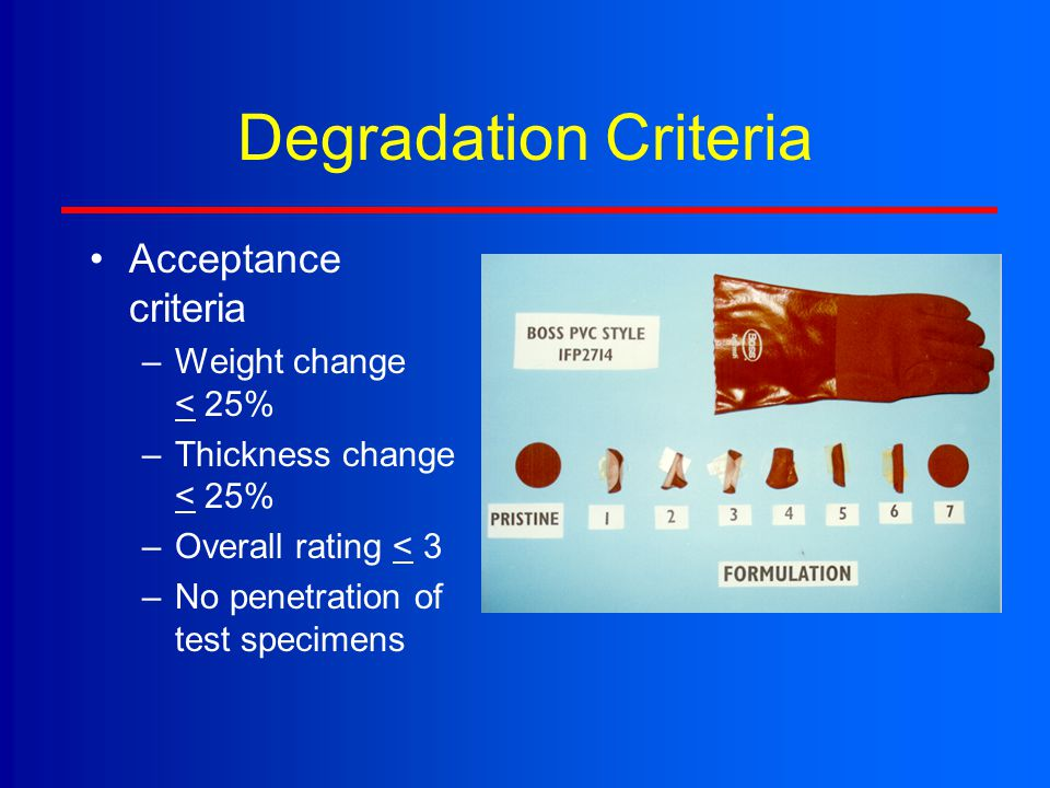 Degradation Criteria Acceptance criteria Weight change < 25%