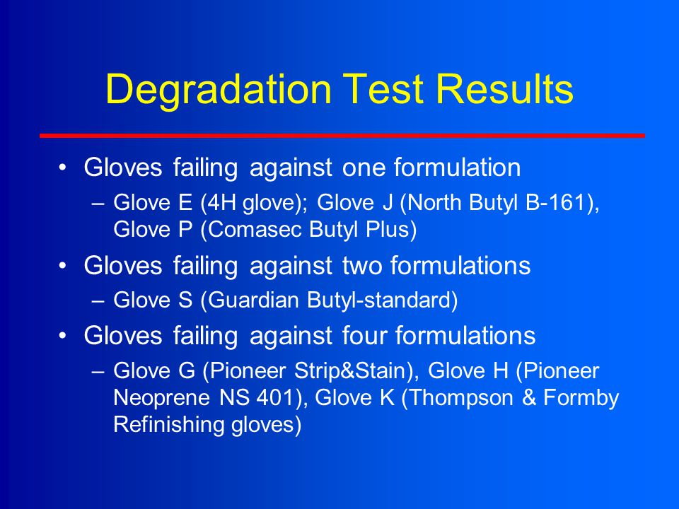 Degradation Test Results