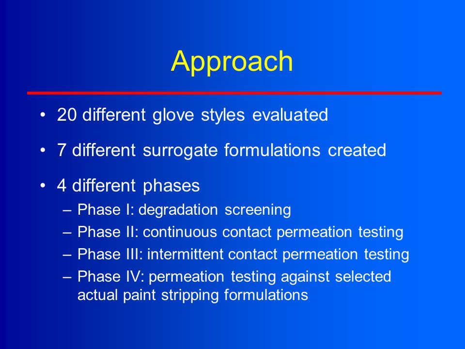 Approach 20 different glove styles evaluated