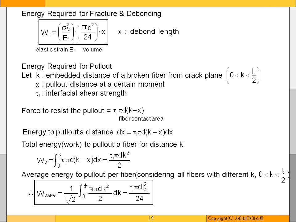 Energy Required for Fracture & Debonding