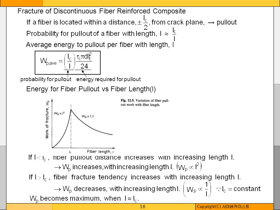 Fracture of Discontinuous Fiber Reinforced Composite → pullout