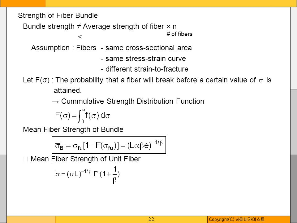 Strength of Fiber Bundle