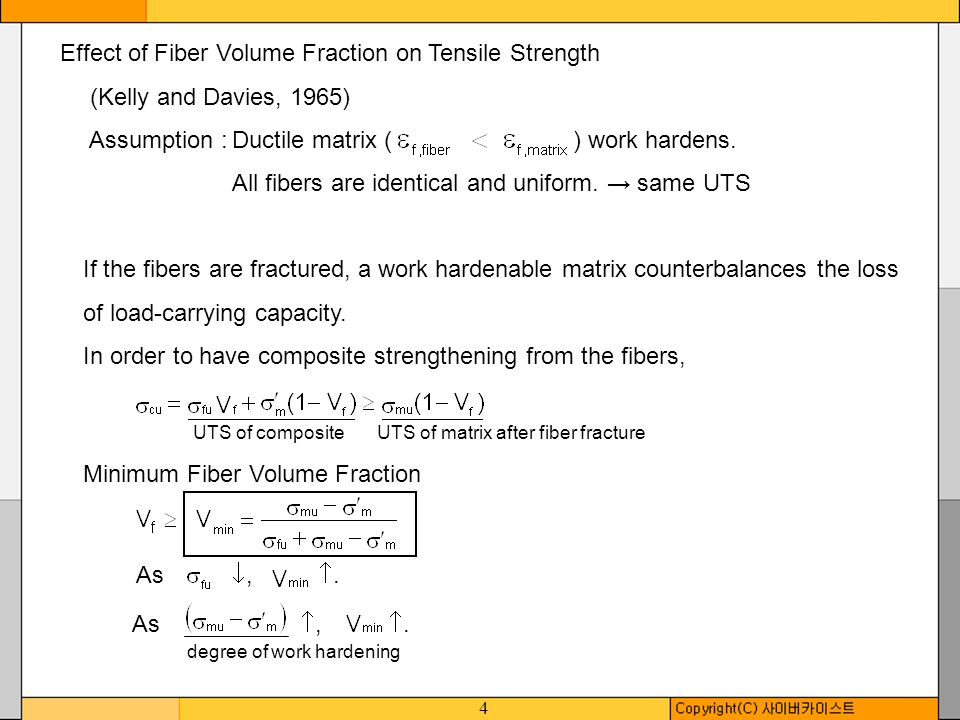 Effect of Fiber Volume Fraction on Tensile Strength
