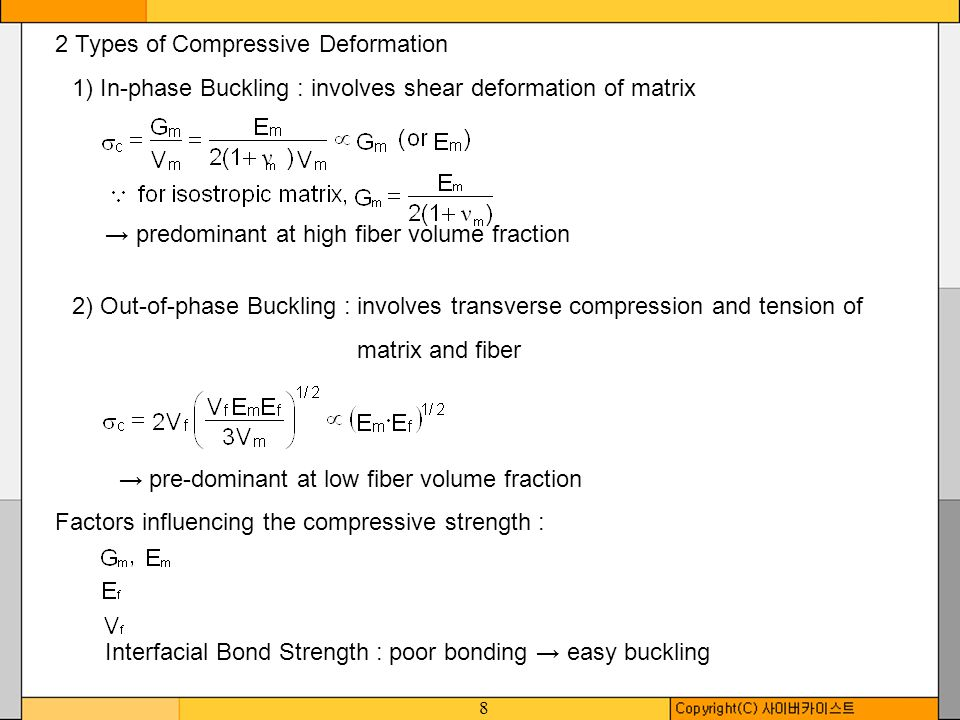 2 Types of Compressive Deformation