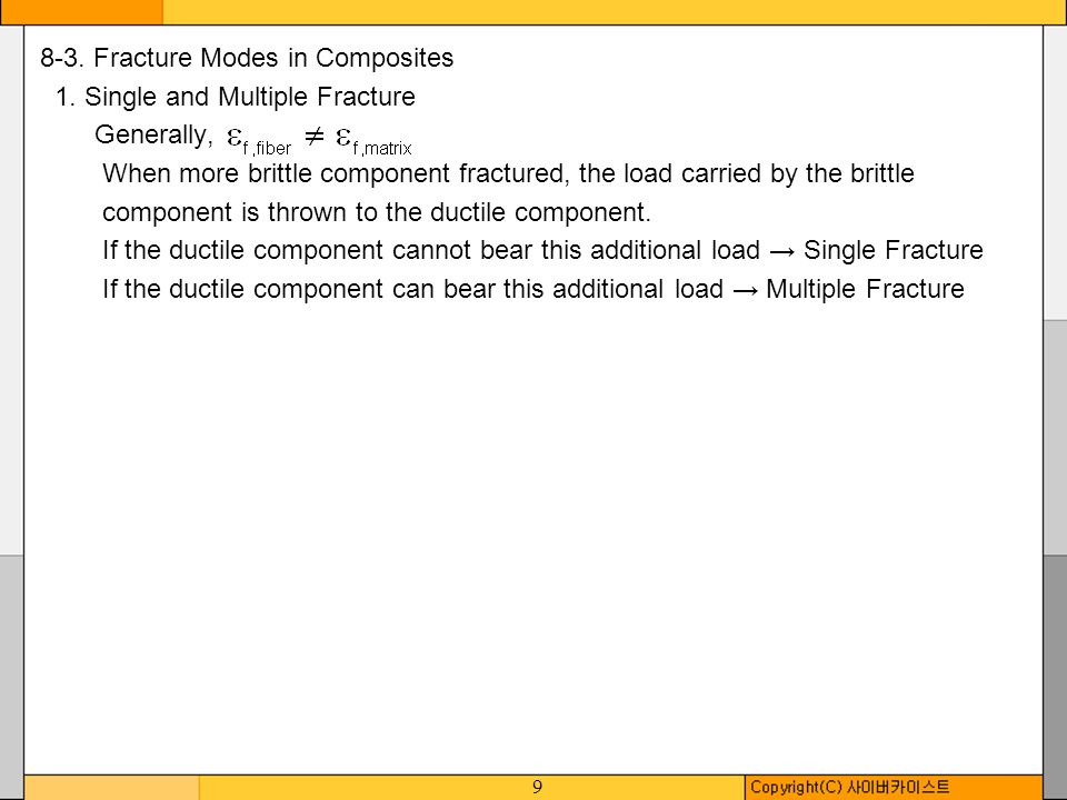 8-3. Fracture Modes in Composites