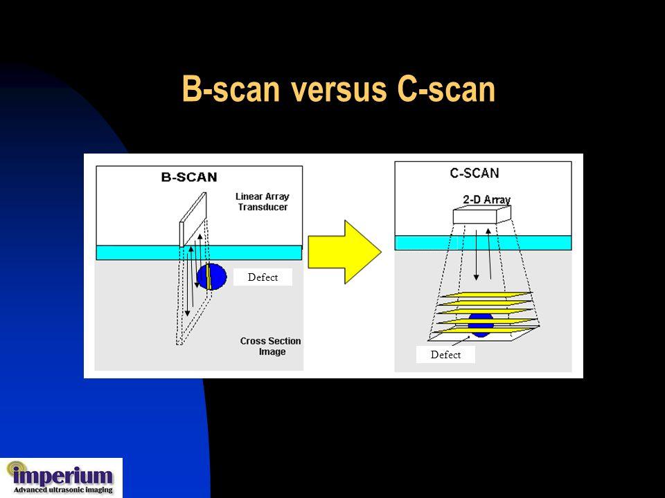 B-scan versus C-scan Defect