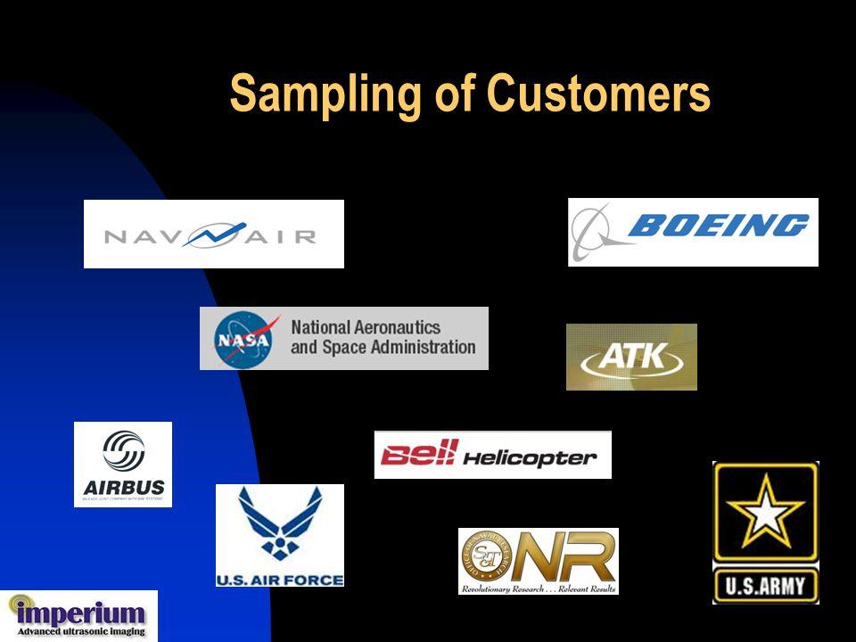 Sampling of Customers