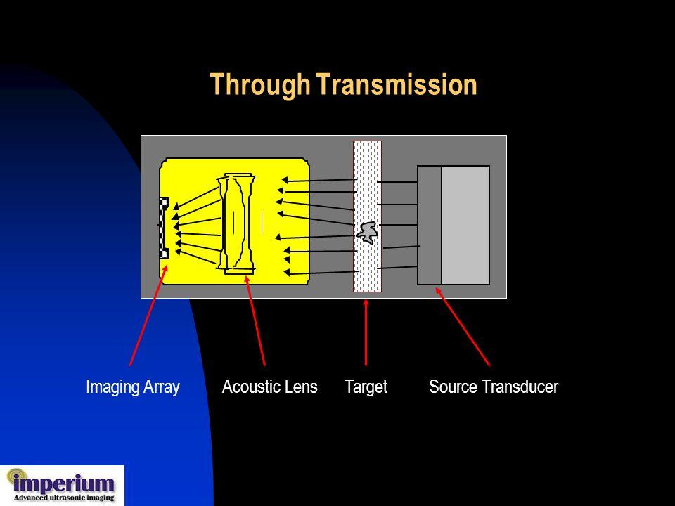 Through Transmission Imaging Array Acoustic Lens Target