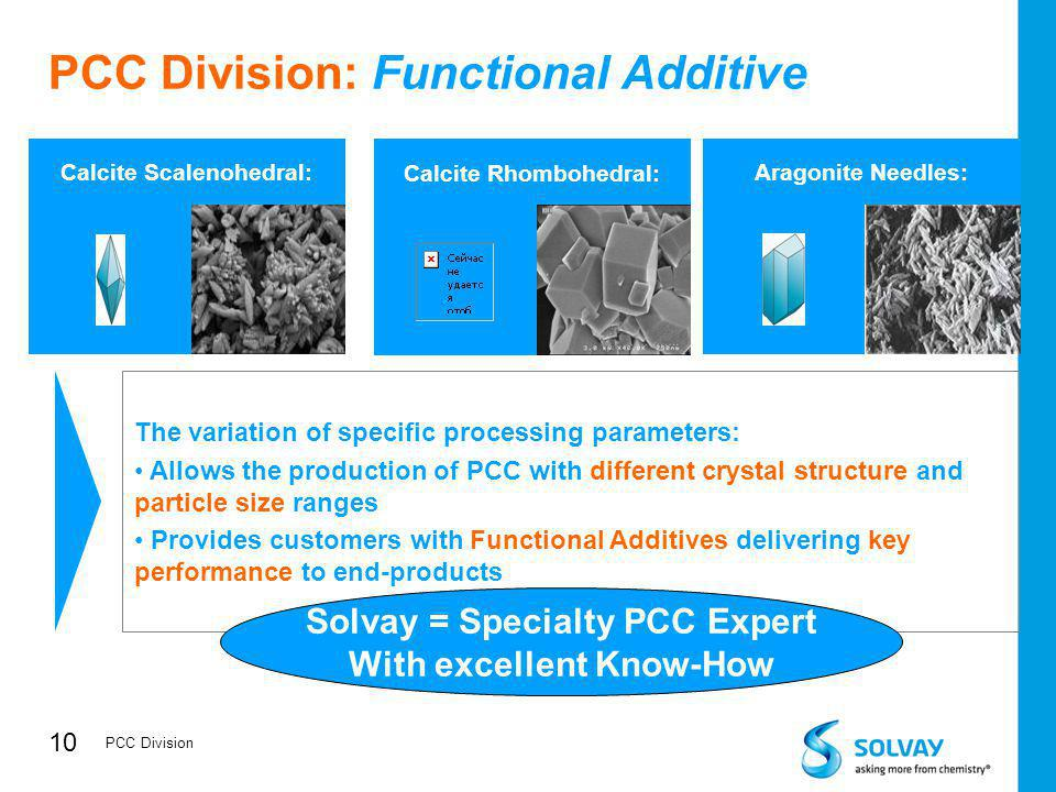 PCC Division: Functional Additive