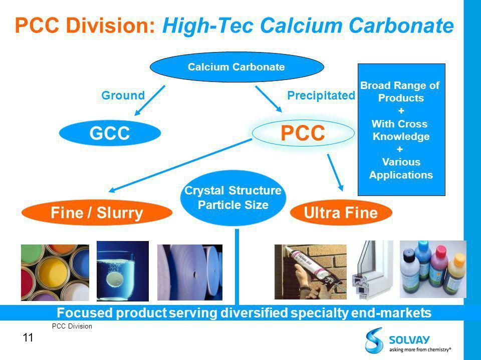 PCC Division: High-Tec Calcium Carbonate