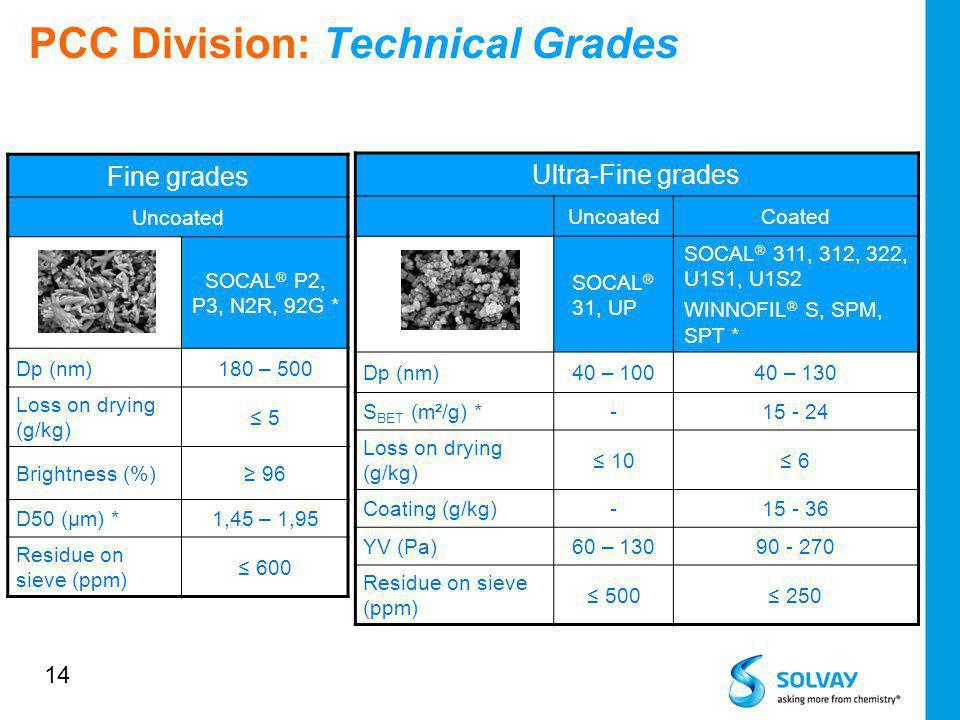 PCC Division: Technical Grades