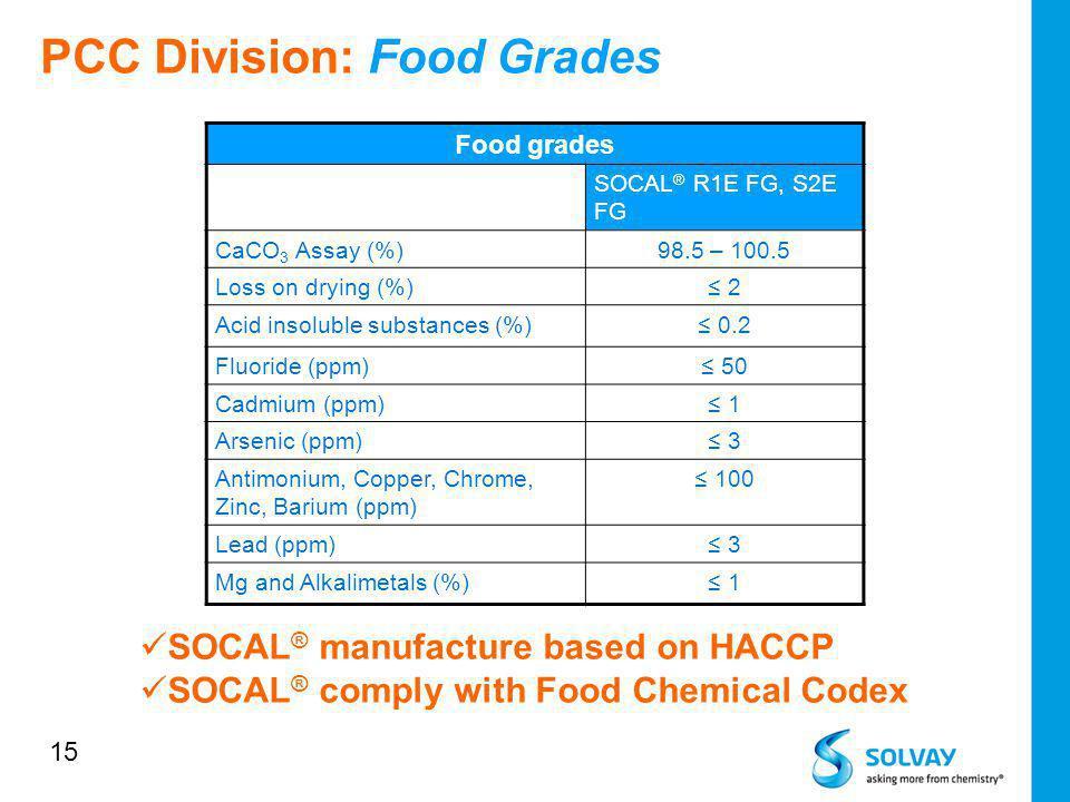 PCC Division: Food Grades