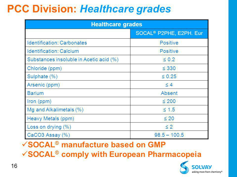 PCC Division: Healthcare grades