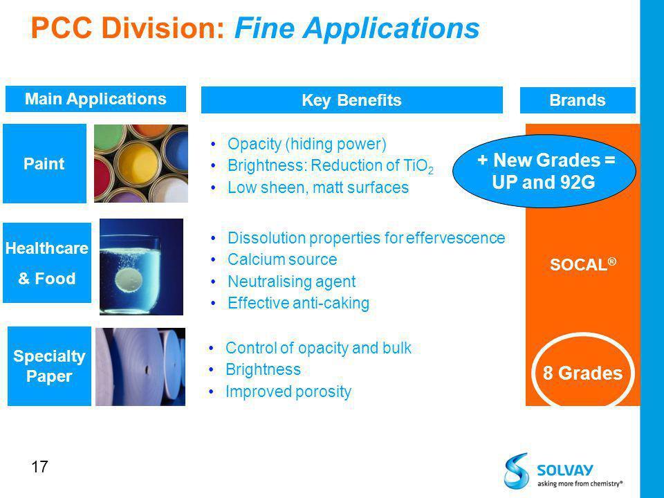 PCC Division: Fine Applications
