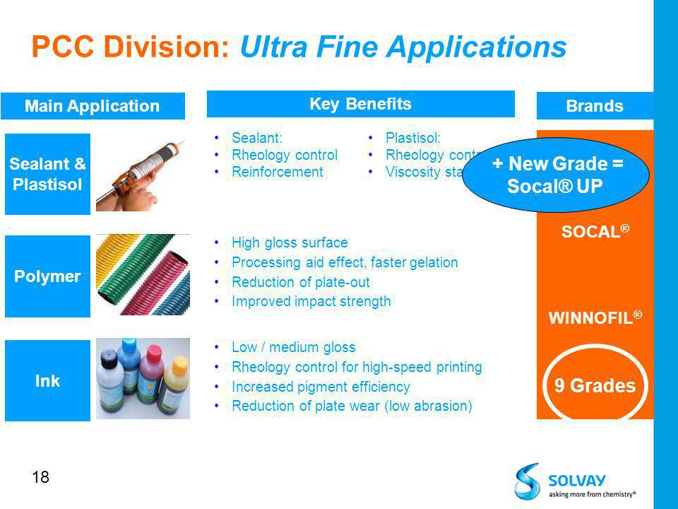 PCC Division: Ultra Fine Applications