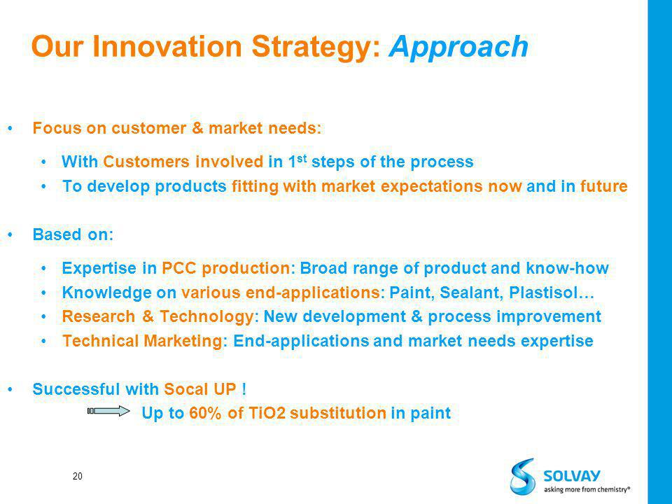 Our Innovation Strategy: Approach