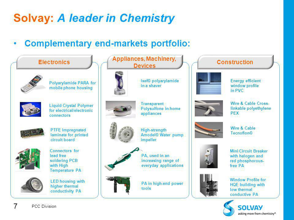 Solvay: A leader in Chemistry