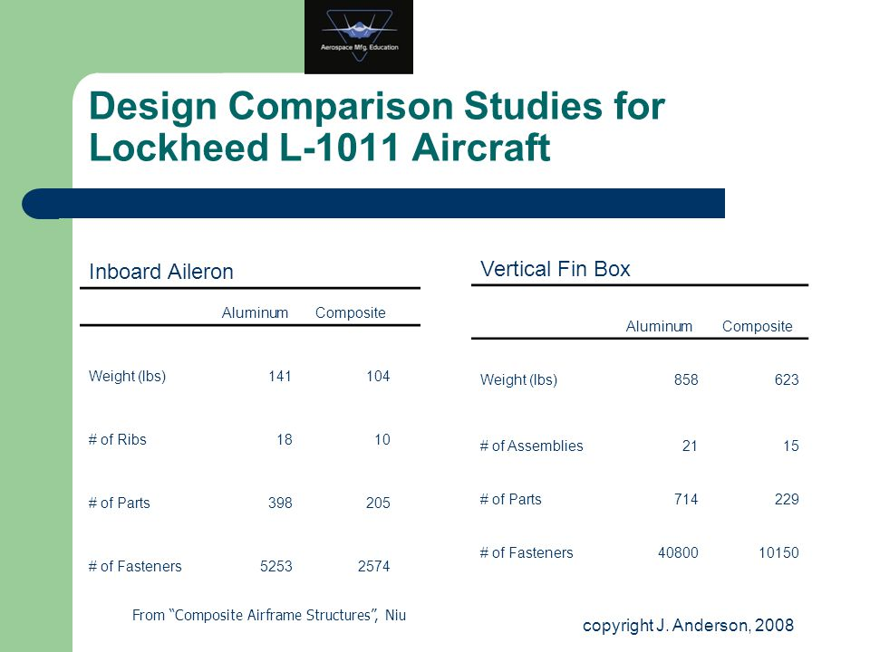 Design Comparison Studies for Lockheed L-1011 Aircraft