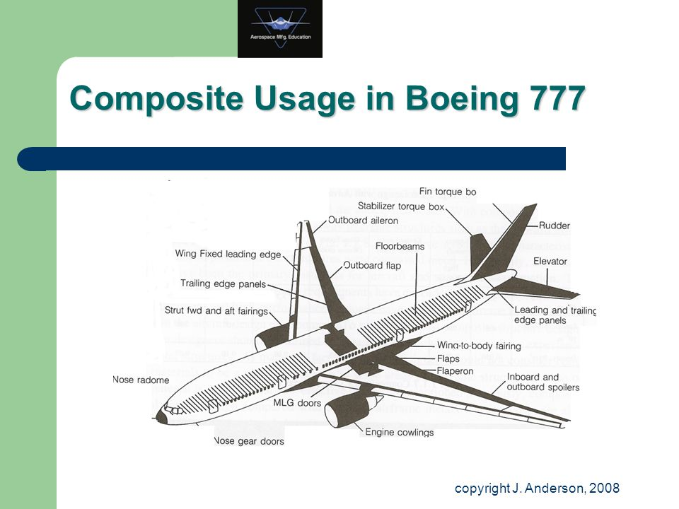 Composite Usage in Boeing 777