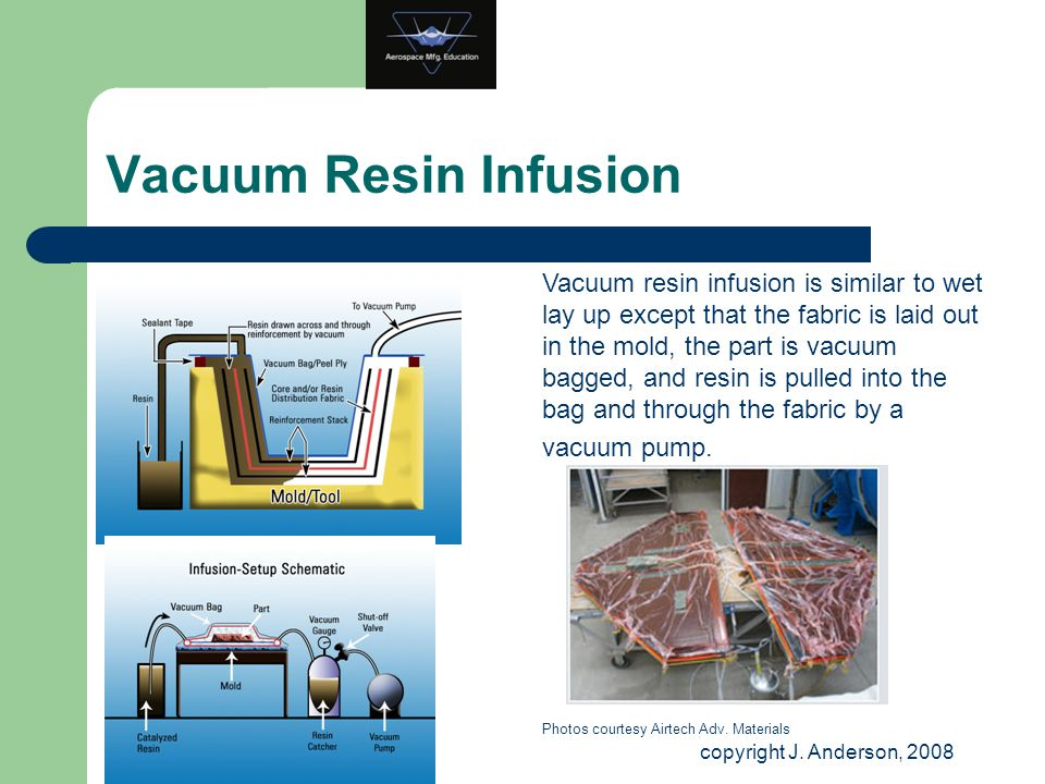 Vacuum Resin Infusion