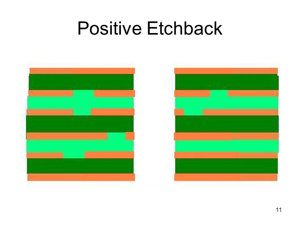 Positive Etchback