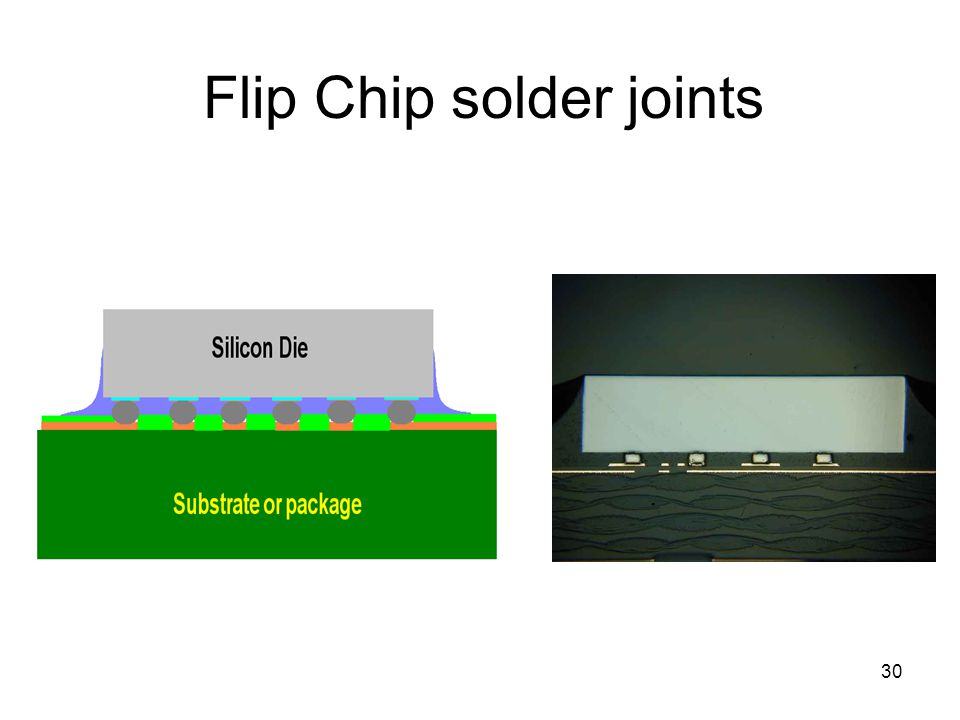 Flip Chip solder joints