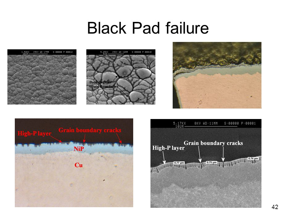 Black Pad failure