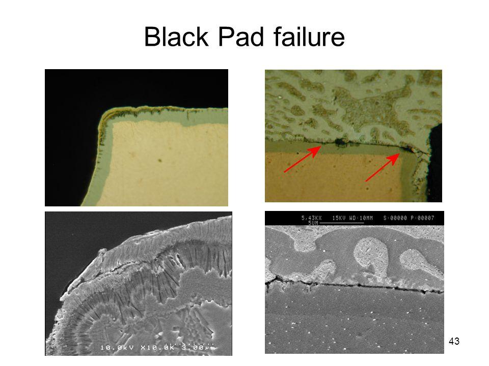 Black Pad failure