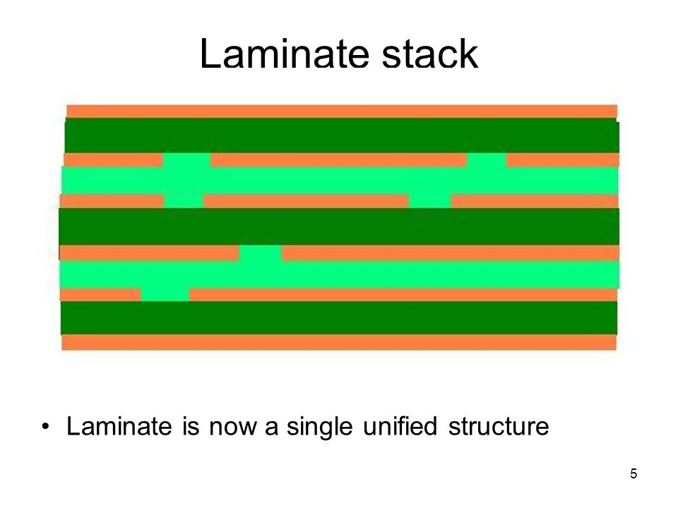 Laminate stack Laminate is now a single unified structure