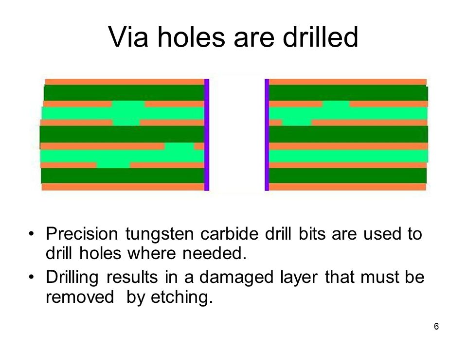Via holes are drilled Precision tungsten carbide drill bits are used to drill holes where needed.