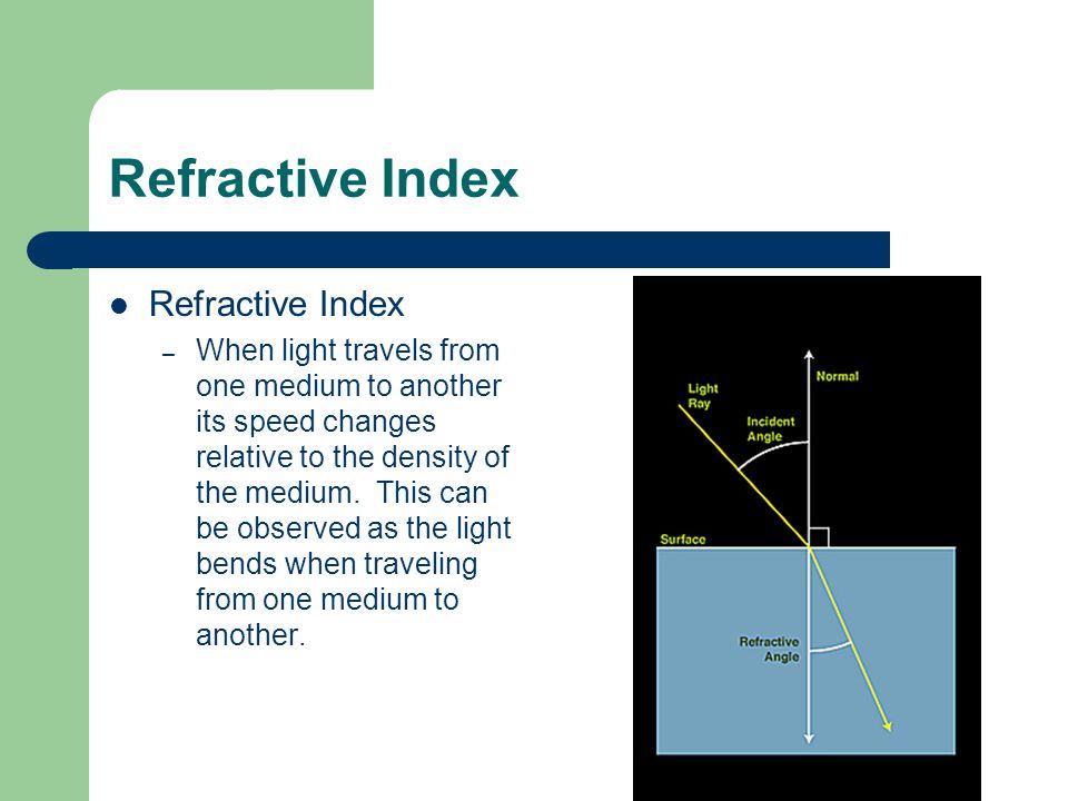 Refractive Index Refractive Index