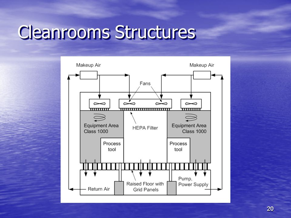 Cleanrooms Structures