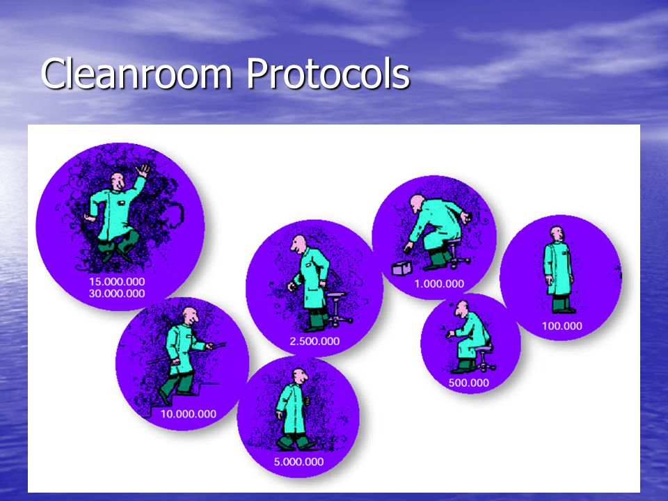 Cleanroom Protocols People need to walk steadily, running or jumping could disturb particles on the floor, walls, and ceiling.