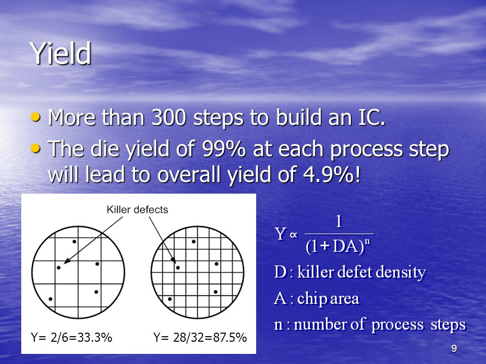 Yield More than 300 steps to build an IC.